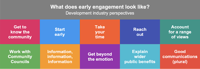 summary diagram of what participants said early engagement looks like